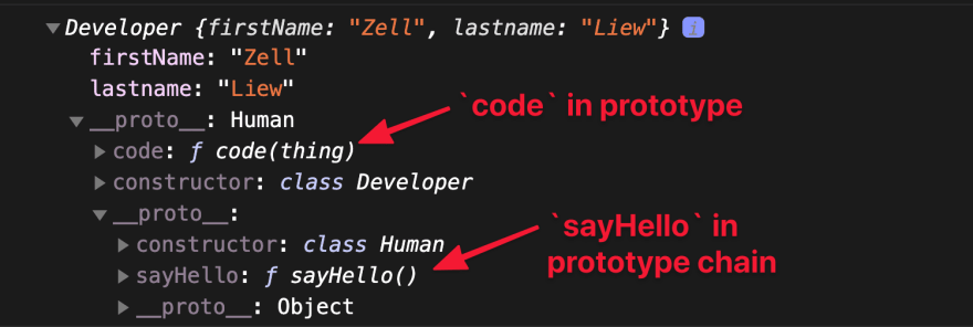 `code` and `sayHello` in the prototype chain.