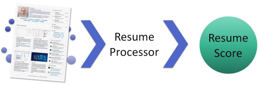 Resume Processor