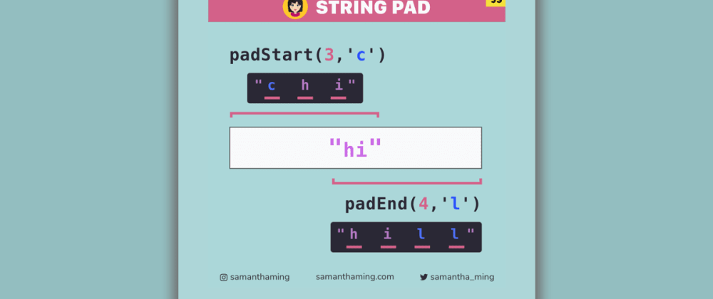 Cover image for String Pad in JavaScript