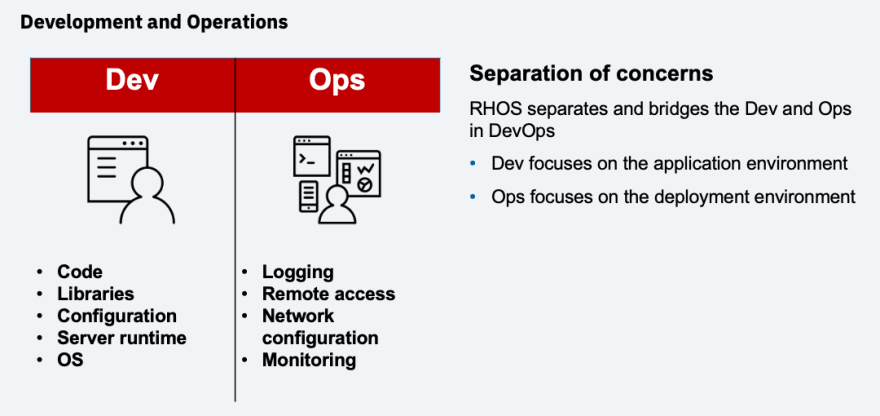 Dev-and-Operations