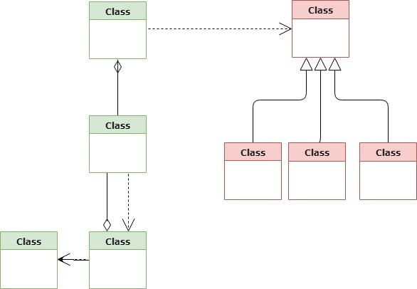 Red Green Class Diagram