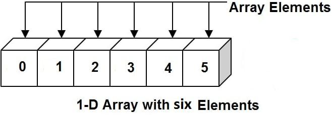 1d-array.png