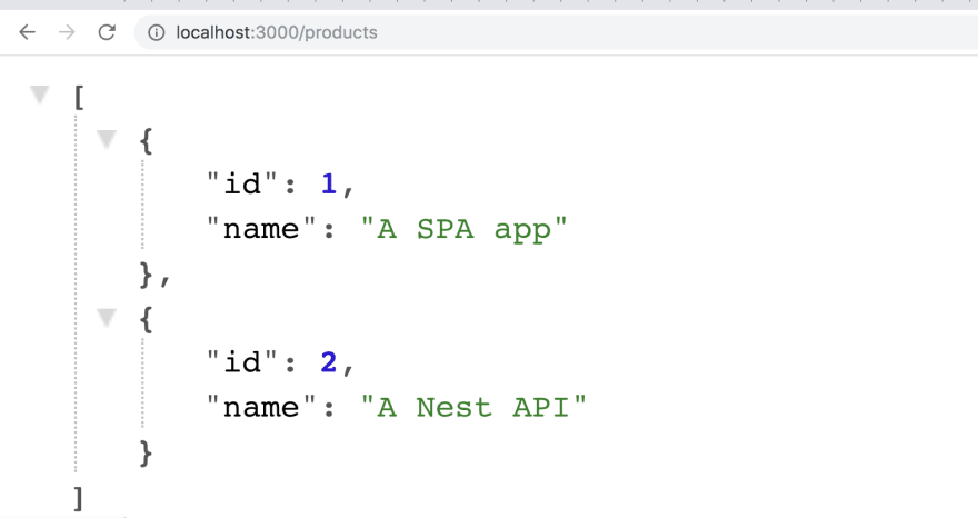 Creating your first Node js REST API with Nest and Typescript - DEV