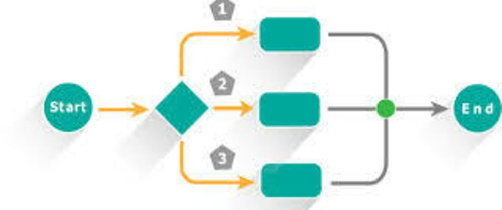 Cover image for What, according to you, is the ideal flow of a Full-Stack Project?