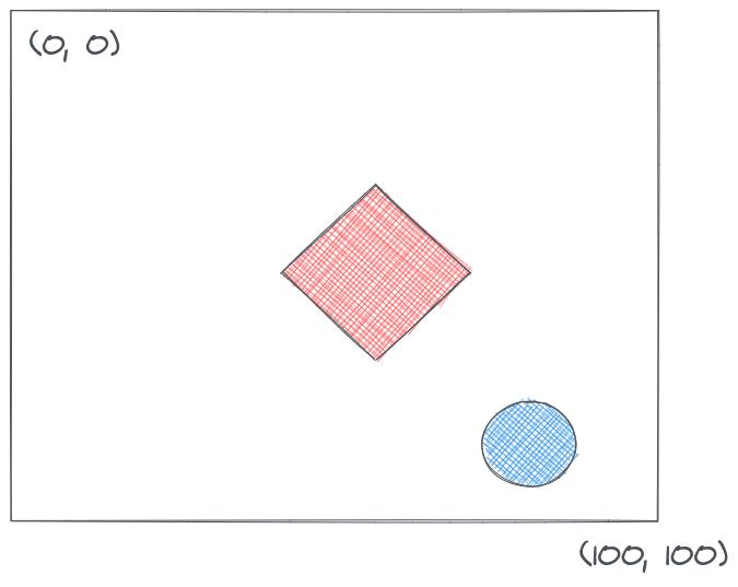a diamond and a circle on a canvas
