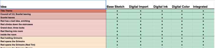 Excel checklist for tracking