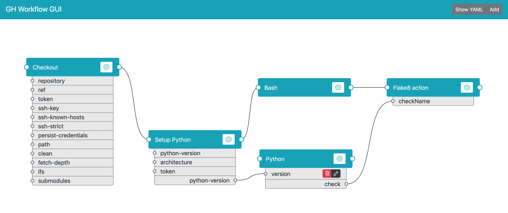 Cover image for Github Workflow GUI