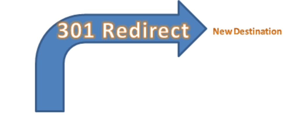 Cover image for How to redirect 301 HTTP in angular