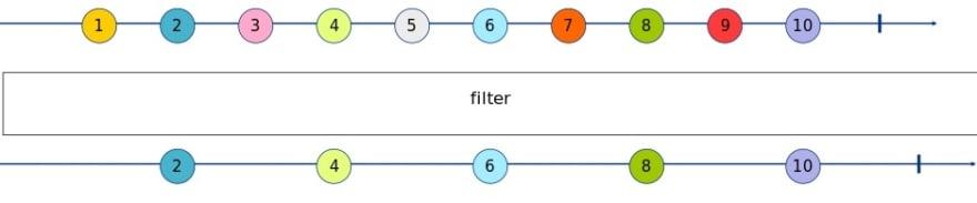filter Marble Diagram