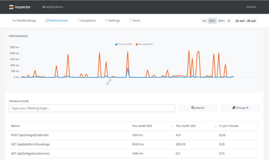 Laravel Real-Time performance monitoring & alerting using Inspector