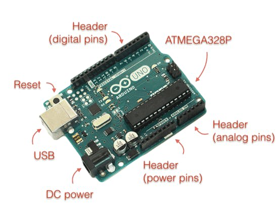 Types of hardware that you can connect to an Arduino board - Arduino  Project Hub