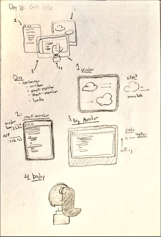 Animation Blueprint for Coder