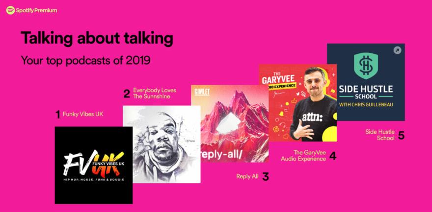 Spotify 2019 Podcasts