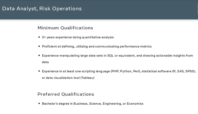 Data Analyst, Risk Operations