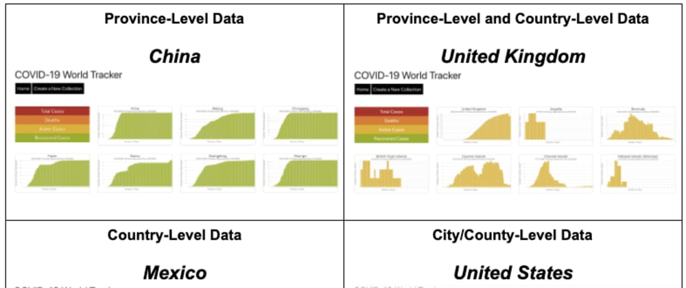 Cover image for React and D3: COVID-19 Visualizations (Part 3: Parsing Province and State-Level Data)
