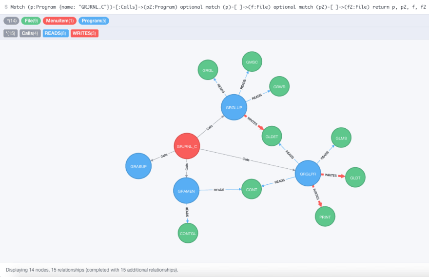 Graphing RPG source code with Neo4j - DEV Community 👩 💻👨 💻