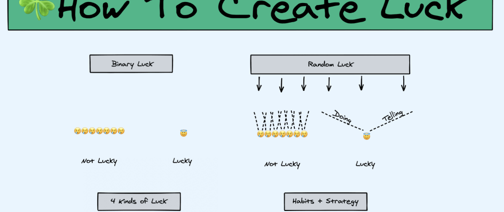 Cover image for How to Create Luck