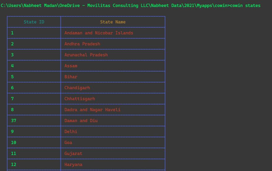 States list
