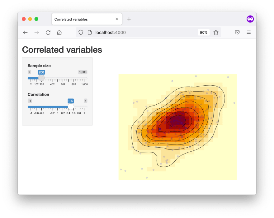 Shiny app: scatterplot and 2D density of 2 correlated variables