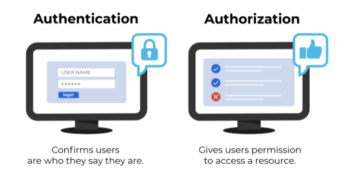 Aunthetication and Authorization