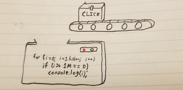 Diagram of the for runtime machine with a click event box on the conveyor belt. Our for loop is running, so the JS runtime machine gives the event loop the red light on giving it more events
