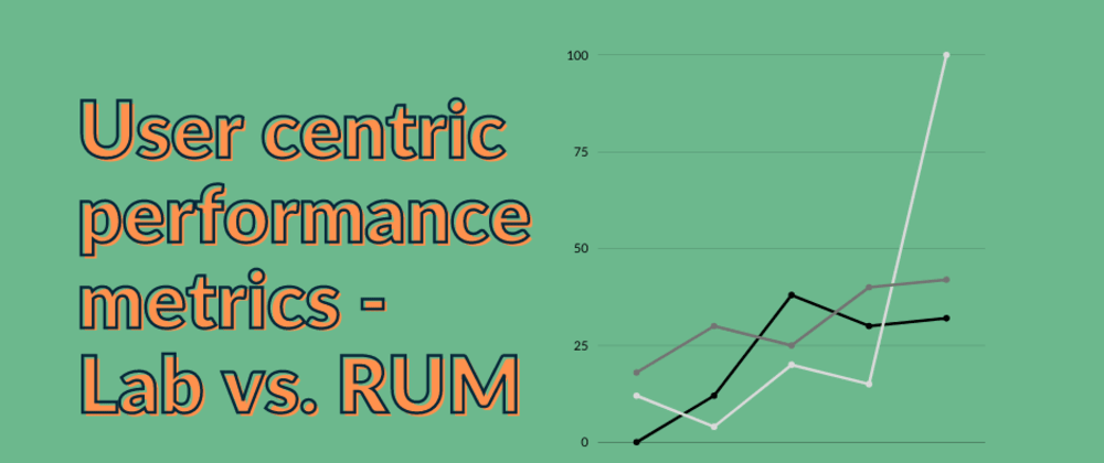 Cover image for User-centric performance metrics - Lab vs. RUM