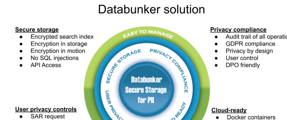 Cover image for Databunker - a new vault project