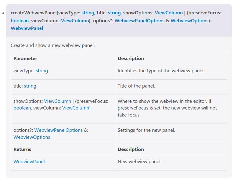 createwebviewpanel api reference