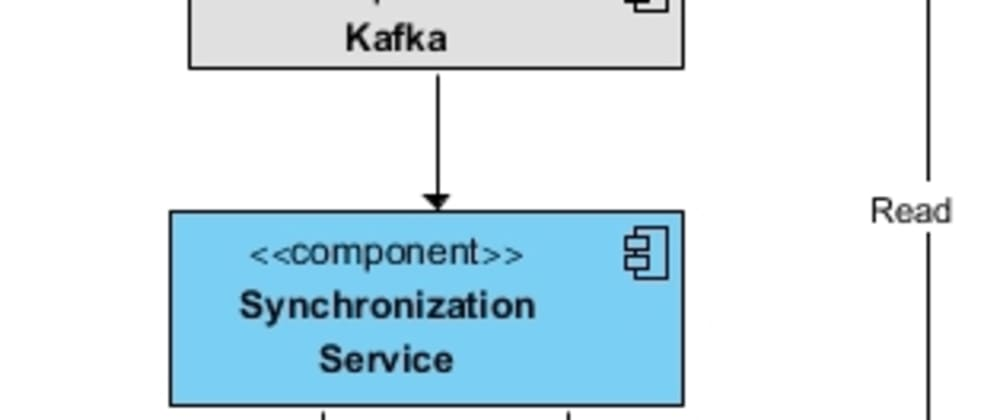 Cover image for CQRS (Command and Query Responsibility Segregation) Architectural Pattern