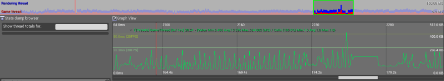 ue4 Performance Analysis
