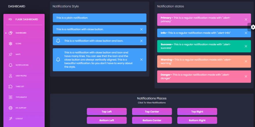 Admin Dashboard - Black Design, UI alerts page.