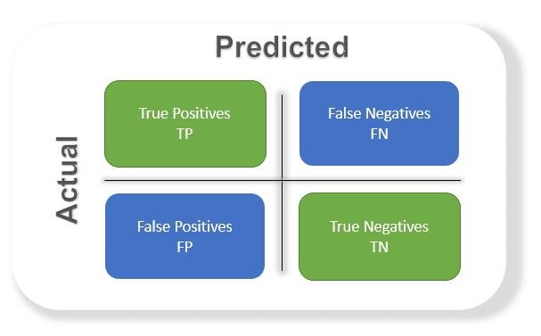 confusion matrix.png