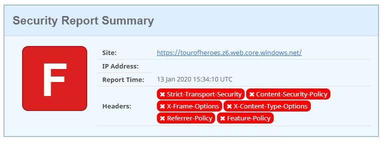 Security report summary gives an F rating