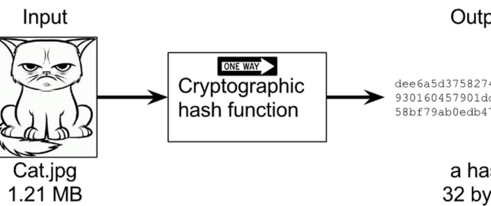 Cover image for Funciones Hash