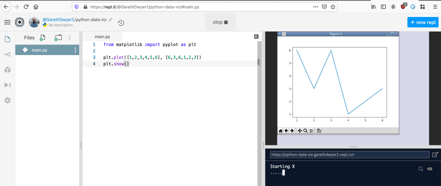 **Image 1:** *We can plot a basic line plot by passing in the X and Y values*