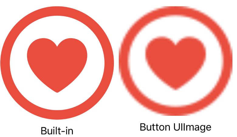 Ways of displaying custom symbols
