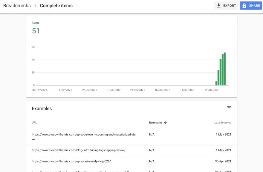 Google identifying breadcrumbs enhancements over recent days