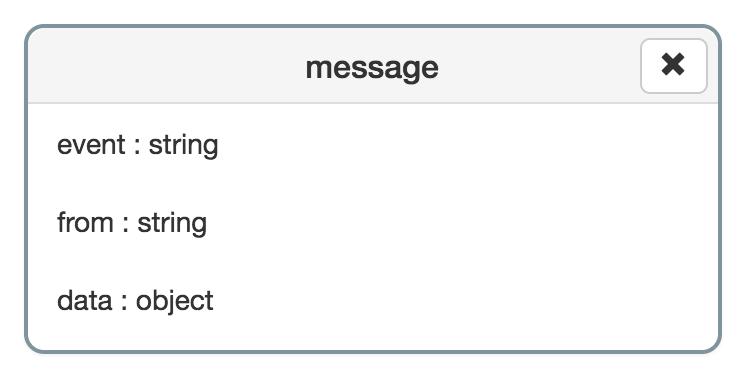 Message definition in System Designer
