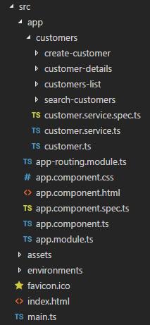 angular-spring-webflux-spring-data-cassandra-reactive-client-structure