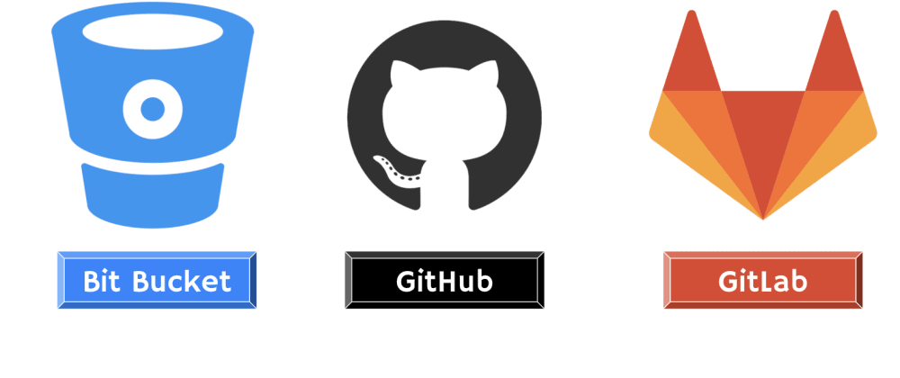Cover image for Bitbucket, GitHub or GitLab: What's your fav?