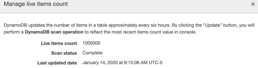 one million items