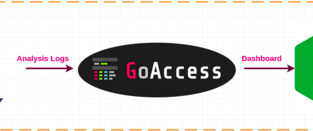 Cover image for Use GoAccess To Analyze HAProxy Logs