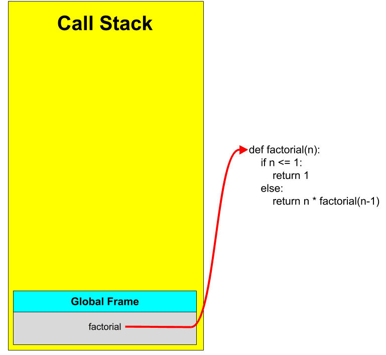 Call Stack - 1 (3).png