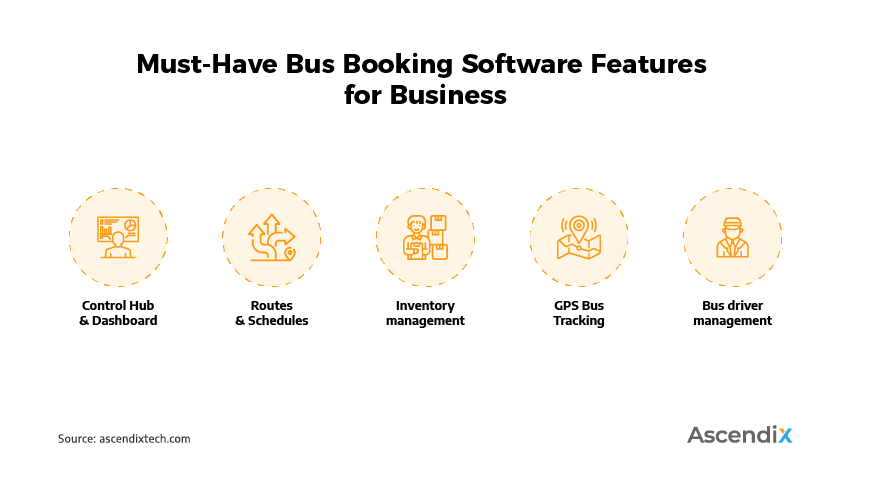 Must-Have Bus Booking Software Features for Business