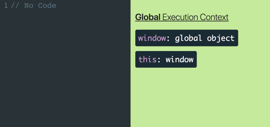 Shows how even with no code, the global execution context still creates a window object and a this object for you