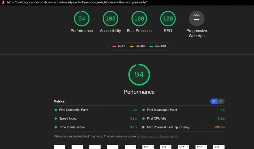 Google Lighthouse Score for this article including 94 on performance and 100 on accessibility, best practices and seo