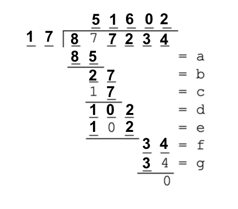 The first division problem, fully solved.