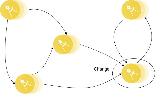 making-changes-not-easy.jpg
