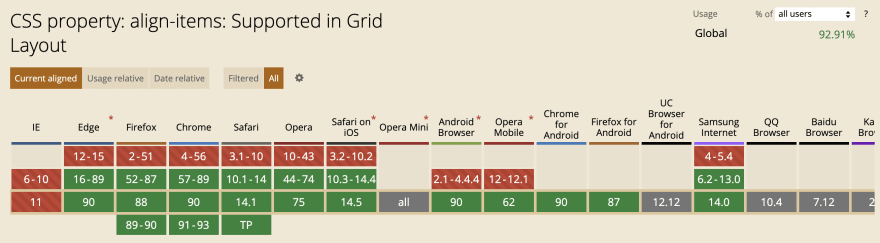 align-items grid