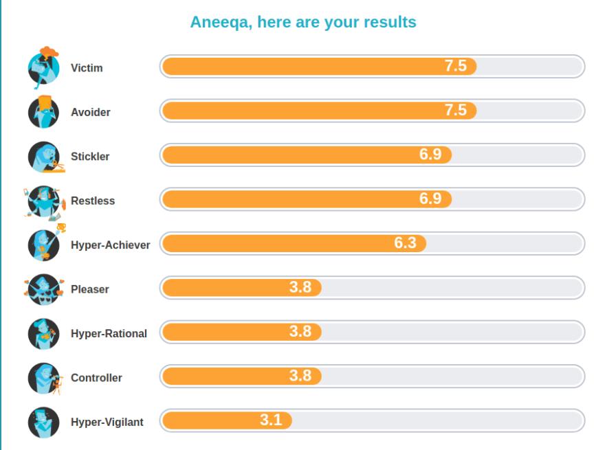 alt my results